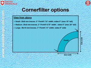 Cornerfilter design & options