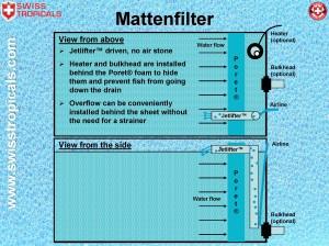 Mattenfilter layout